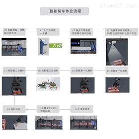 袋裝化肥裝車系統
