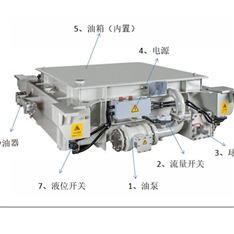 计量、测量仪器 流量开关Honsberg1
