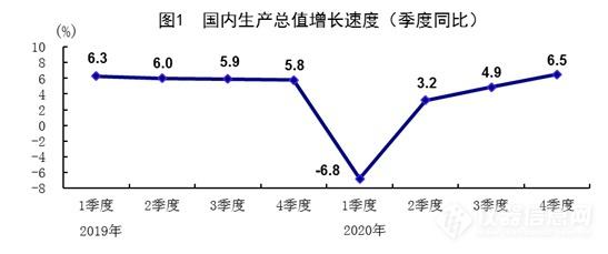 GDP首破100万亿 装备制造业较快增长