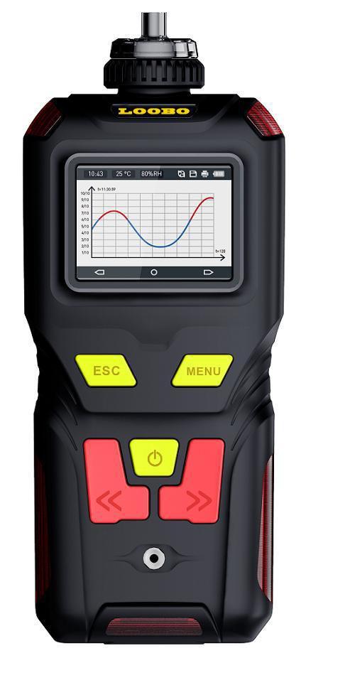 青岛路博复合气体分析仪有哪些亮点值得选择呢?