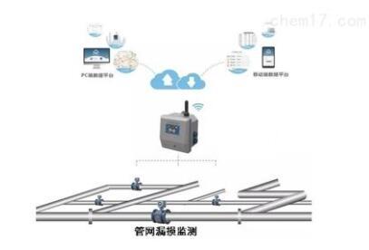 城市排水管网水质在线监测系统