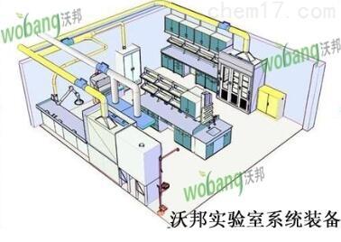 实验室装修工程招标