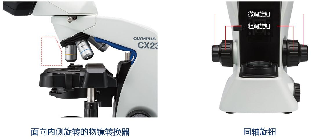 奥林巴斯生物显微镜CX23示例图5
