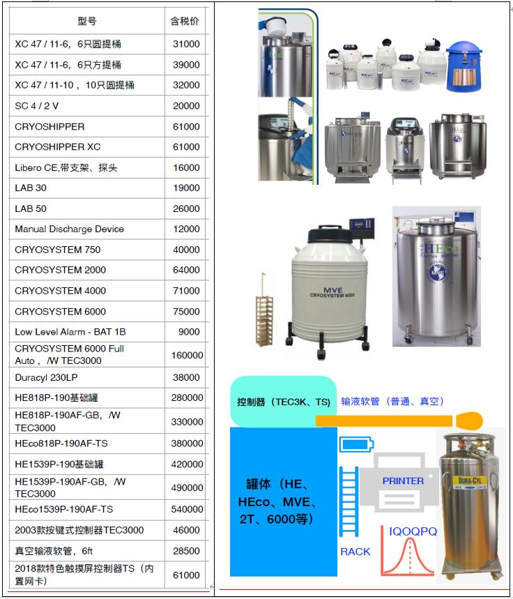 MVE液氮罐价格表