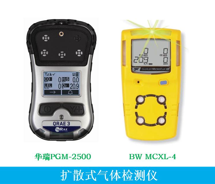 扩散式气体检测仪