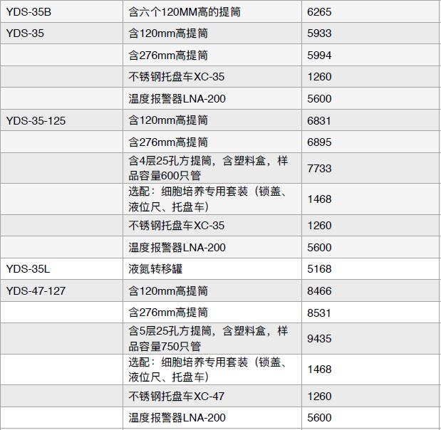 YDS-47-127价格