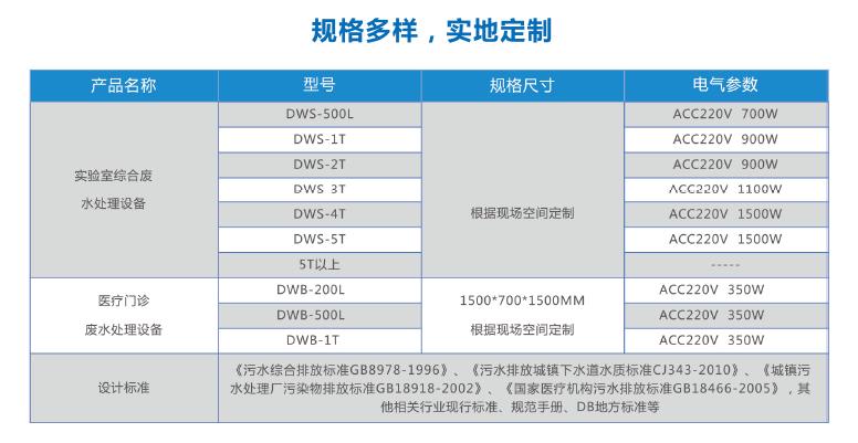 废水处理设备技术参数