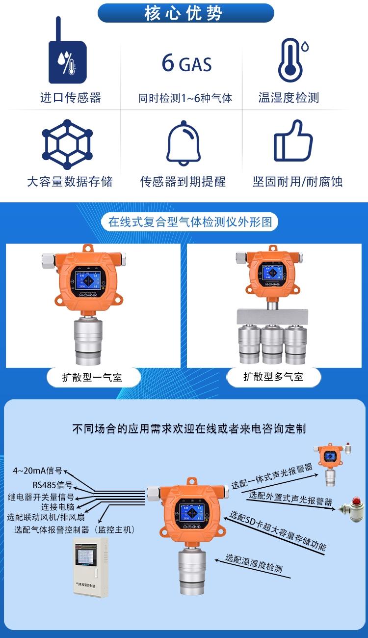 <strong>固定式甲硫醇气体检测仪</strong>