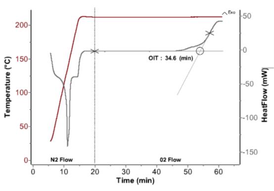 聚合物氧化诱导期测定.png