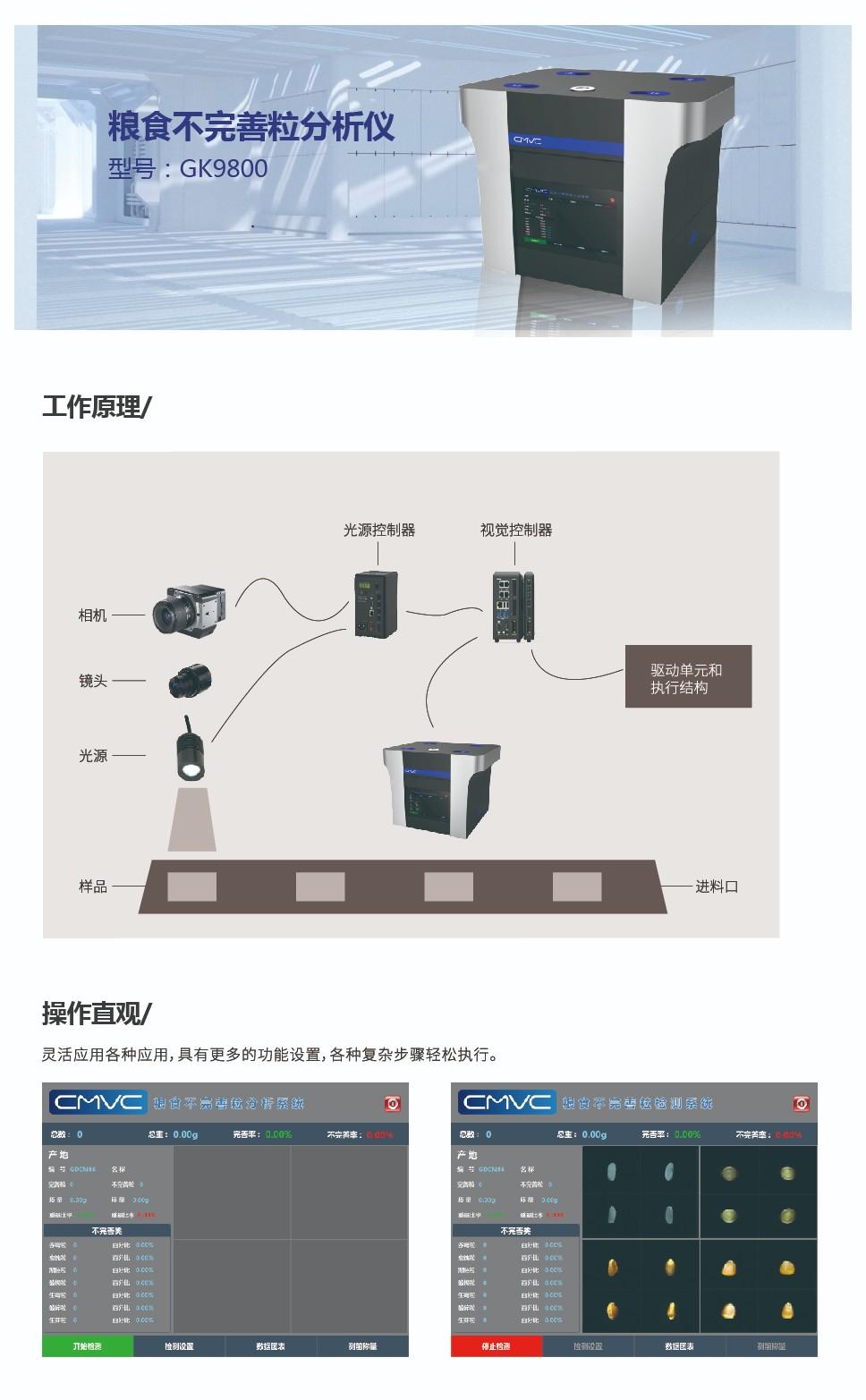 网站9800-产品介绍_画板 1.jpg